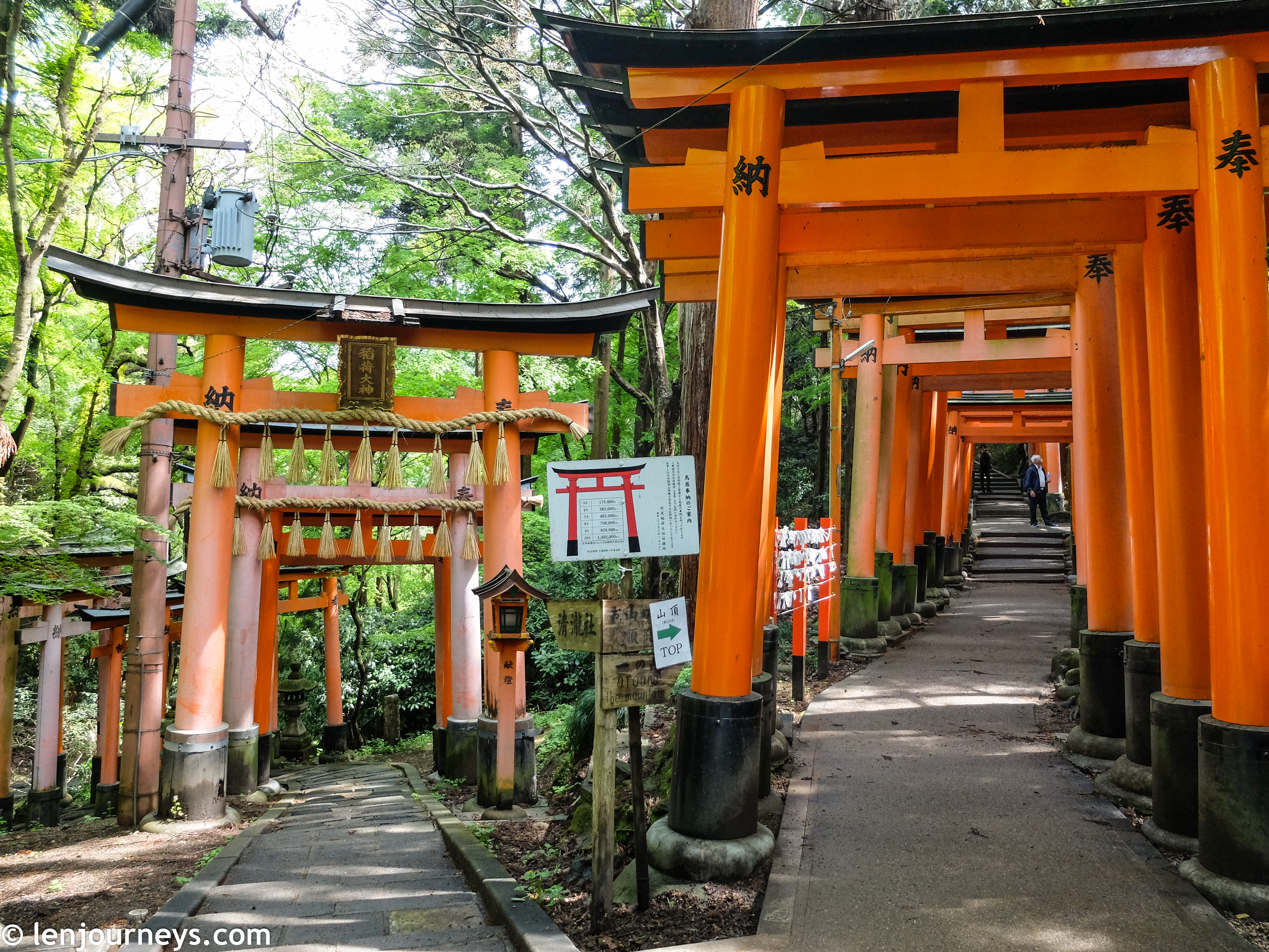 Ways to the peak of Mount Inari